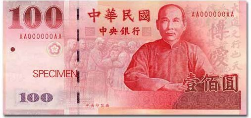 Taiwan Currency All You Need To Know